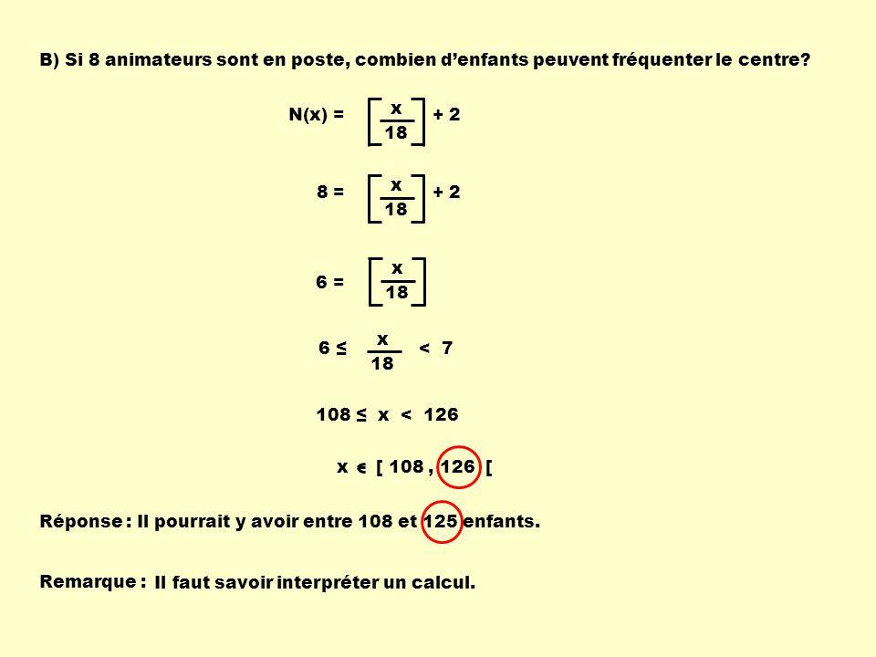 x 18 N(x) = + 2 B) Si 8 animateurs sont en poste, combien denfants peuvent fréquenter le centre? x 18 8 = + 2 6 = x 18 6 x < 7 108 x < 126 Réponse : I