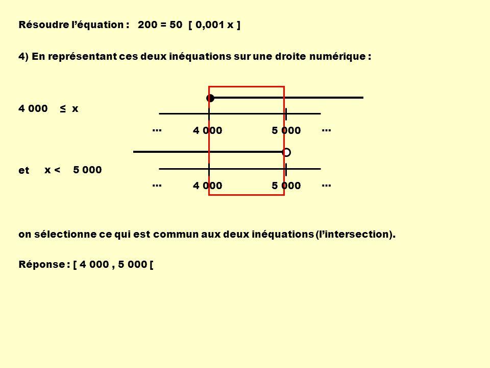 Résoudre léquation : 200 = 50 [ 0,001 x ] 4) En représentant ces deux inéquations sur une droite numérique : 4 000 x x < 5 000 et 4 0005 000 … … 4 000