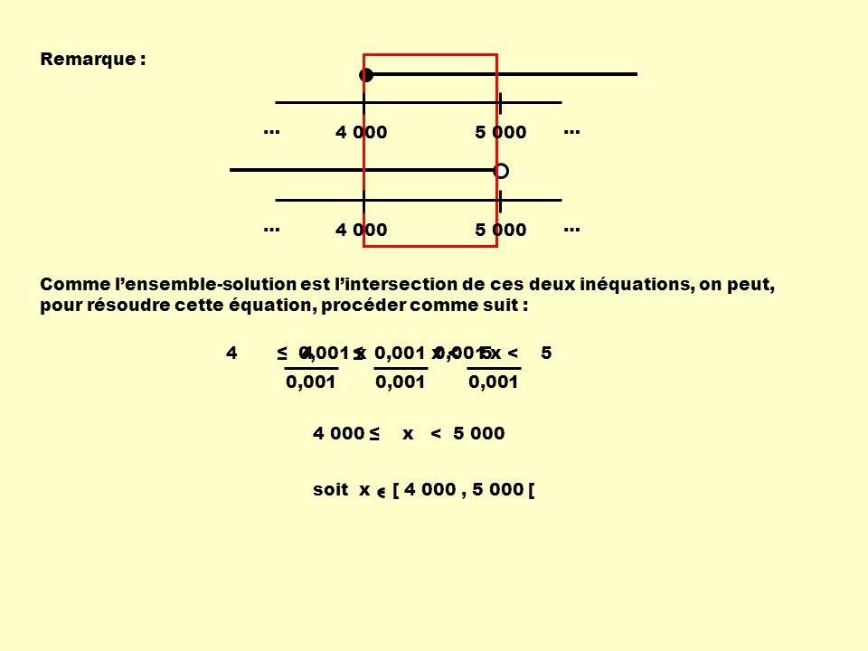 Remarque : Comme lensemble-solution est lintersection de ces deux inéquations, on peut, pour résoudre cette équation, procéder comme suit : 4 0,001 x