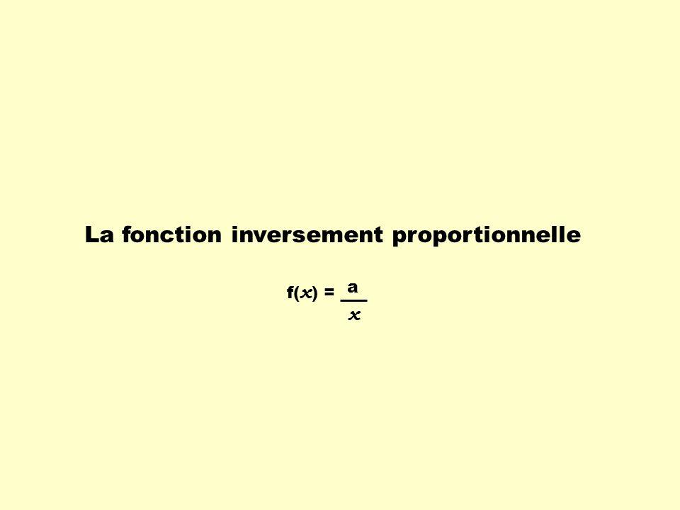 La fonction inversement proportionnelle f( x ) = x a