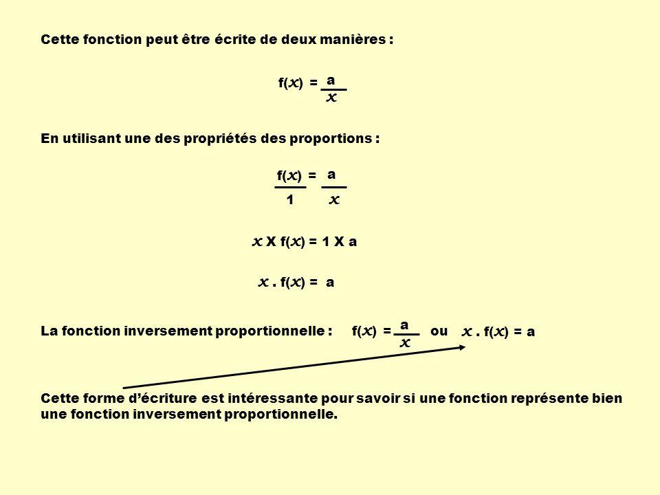 Cette fonction peut être écrite de deux manières : f( x ) = x a En utilisant une des propriétés des proportions : f( x ) = x a 1 x X f( x ) = 1 X a x.