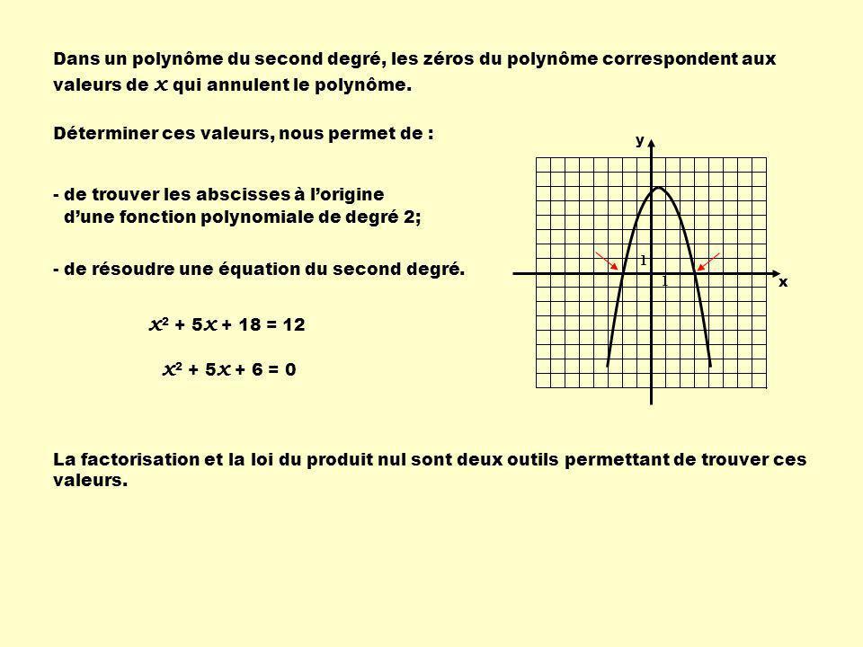 Dans un polynôme du second degré, les zéros du polynôme correspondent aux valeurs de x qui annulent le polynôme.