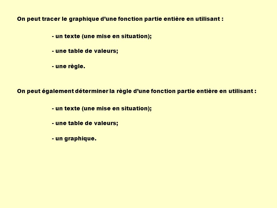 On peut tracer le graphique dune fonction partie entière en utilisant : - un texte (une mise en situation); - une table de valeurs; - une règle.