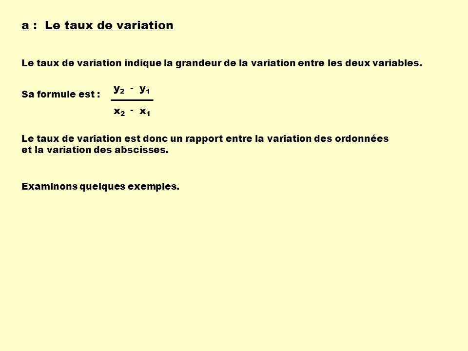 a : Le taux de variation Le taux de variation indique la grandeur de la variation entre les deux variables. Examinons quelques exemples. Sa formule es