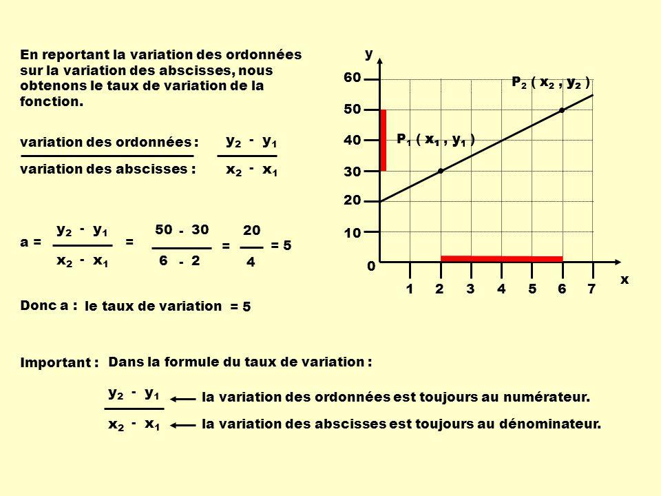 En reportant la variation des ordonnées sur la variation des abscisses, nous obtenons le taux de variation de la fonction. variation des ordonnées : v