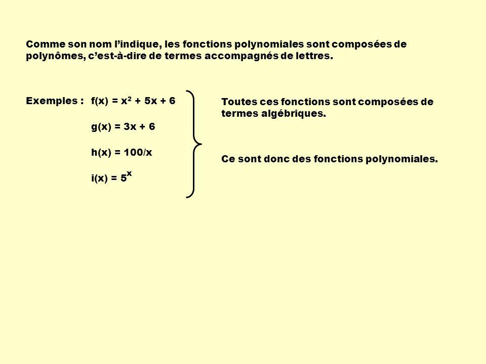 Comme son nom lindique, les fonctions polynomiales sont composées de polynômes, cest-à-dire de termes accompagnés de lettres. Exemples :f(x) = x 2 + 5