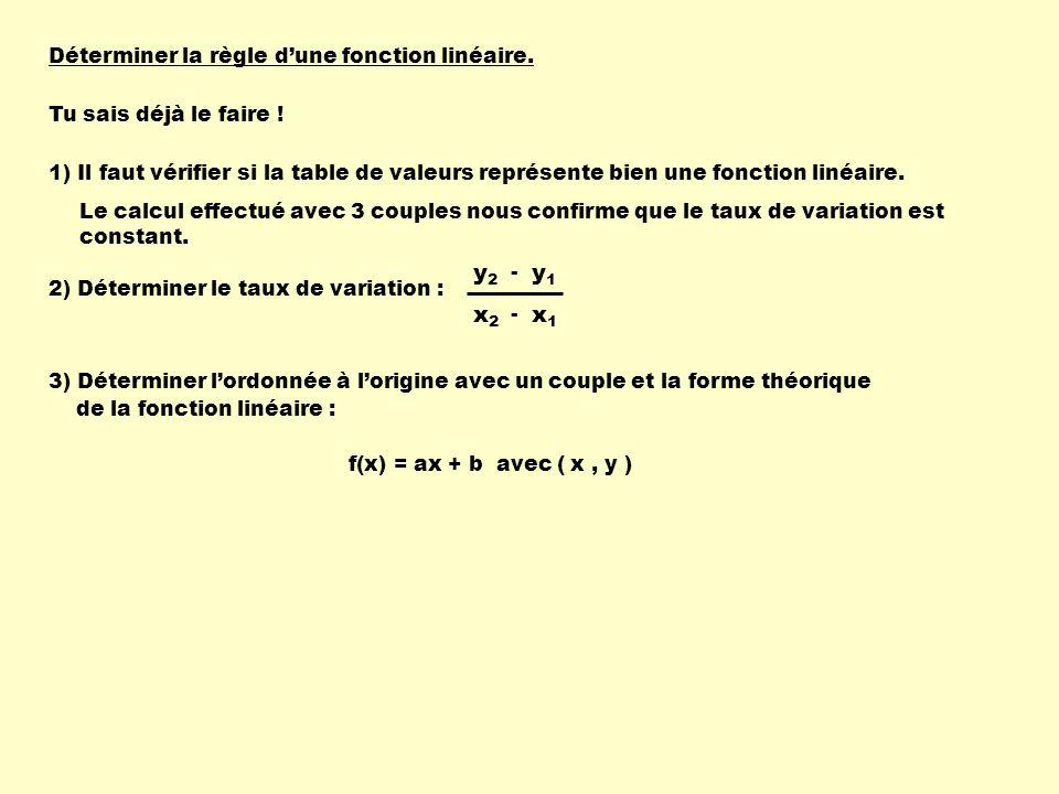Déterminer la règle dune fonction linéaire. Tu sais déjà le faire ! 1) Il faut vérifier si la table de valeurs représente bien une fonction linéaire.