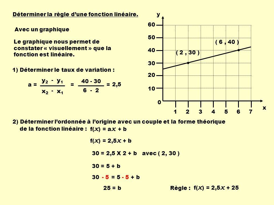 30 = 5 + b Déterminer la règle dune fonction linéaire. Avec un graphique 2,5 x1x1 x2x2 - y1y1 y2y2 - = a = 1) Déterminer le taux de variation : Le gra