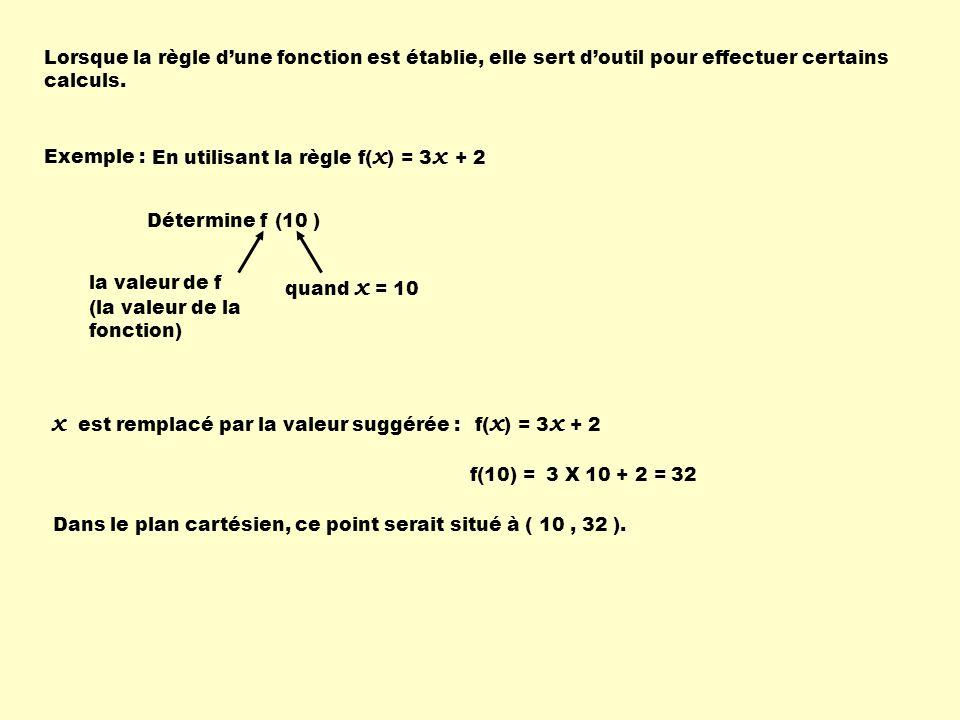 Lorsque la règle dune fonction est établie, elle sert doutil pour effectuer certains calculs. Exemple : En utilisant la règle f( x ) = 3 x + 2 Détermi