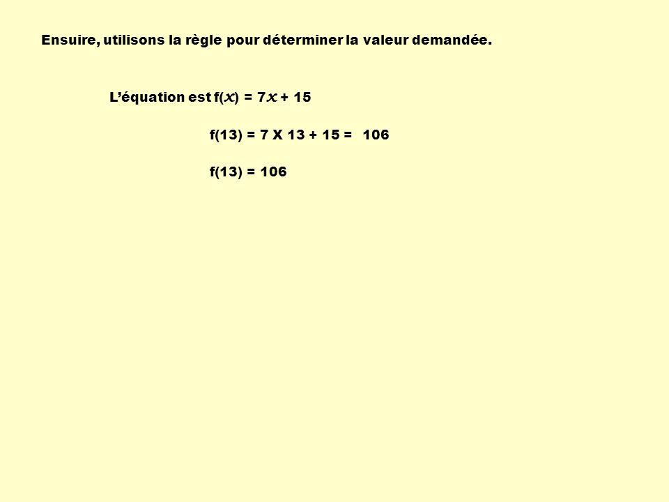 Léquation est f( x ) = 7 x + 15 f(13) = 7 X 13 + 15 =106 Ensuire, utilisons la règle pour déterminer la valeur demandée. f(13) = 106