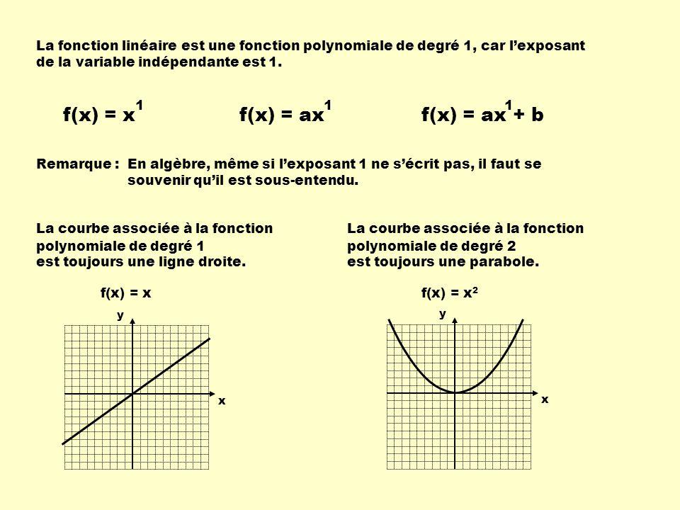 La fonction linéaire est une fonction polynomiale de degré 1, car lexposant de la variable indépendante est 1. f(x) = x f(x) = axf(x) = ax + b 1 1 1 R