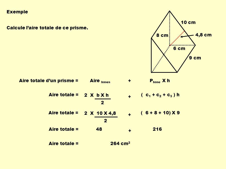 Exemple Calcule laire totale de ce prisme. 8 cm 6 cm 10 cm 9 cm Aire totale dun prisme = Aire bases + P base X h Aire totale = 2 2 X b X h ( c 1 + c 2