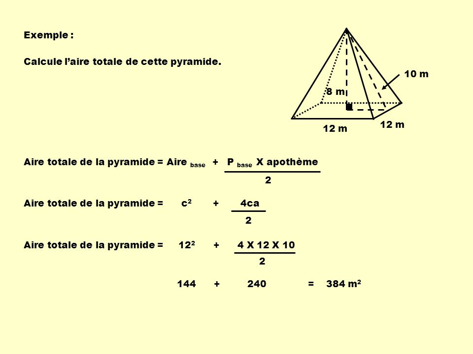 Exemple : 12 m 10 m 12 m Aire totale de la pyramide = Aire base + P base X apothème 2 2 Aire totale de la pyramide = c 2 + 4ca Aire totale de la pyramide = 12 2 + 4 X 12 X 10 2 144 + 240 = 384 m 2 8 m Calcule laire totale de cette pyramide.