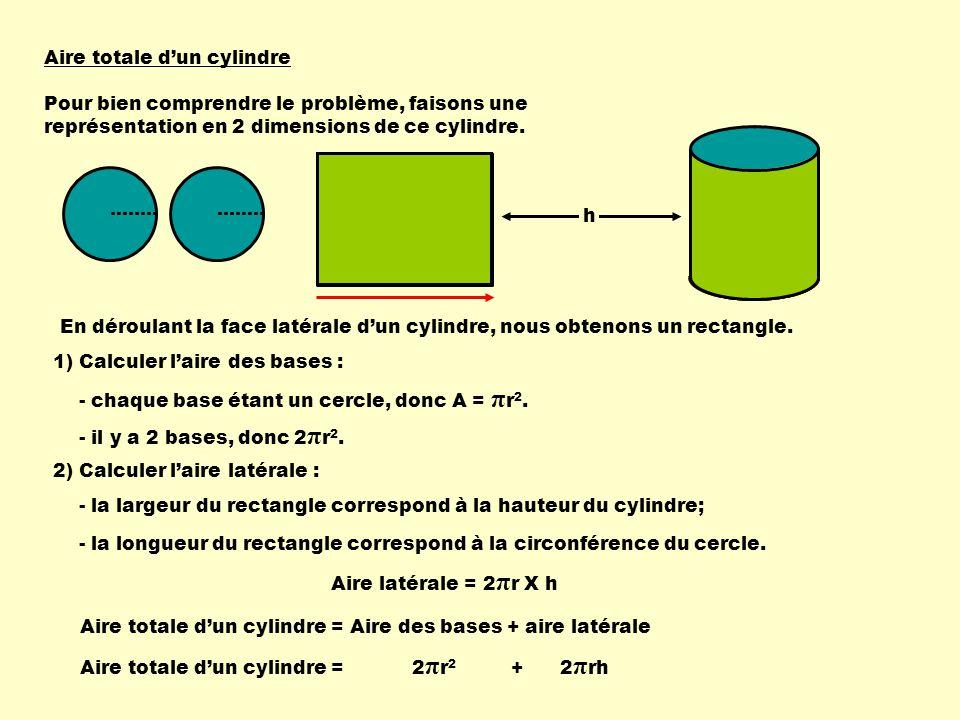 Aire totale dun cylindre Pour bien comprendre le problème, faisons une représentation en 2 dimensions de ce cylindre. 1) Calculer laire des bases : En