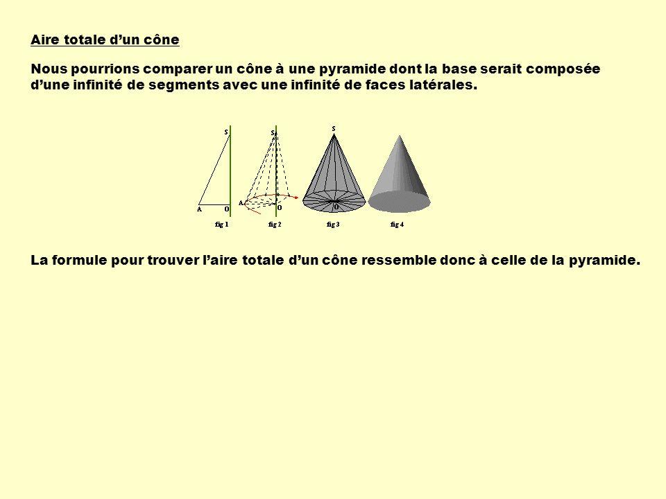 Aire totale dun cône Nous pourrions comparer un cône à une pyramide dont la base serait composée dune infinité de segments avec une infinité de faces