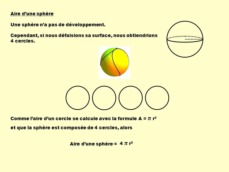 Aire dune sphère Une sphère na pas de développement. Cependant, si nous défaisions sa surface, nous obtiendrions 4 cercles. Comme laire dun cercle se