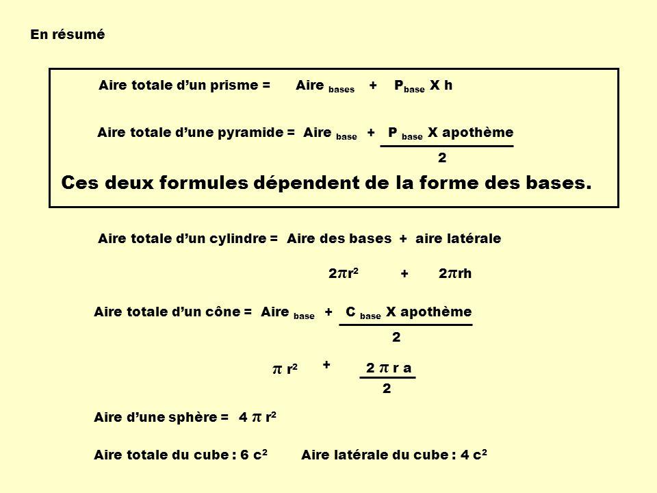En résumé Aire totale dun prisme = Aire bases + P base X h Aire totale dune pyramide = Aire base + P base X apothème 2 Ces deux formules dépendent de la forme des bases.