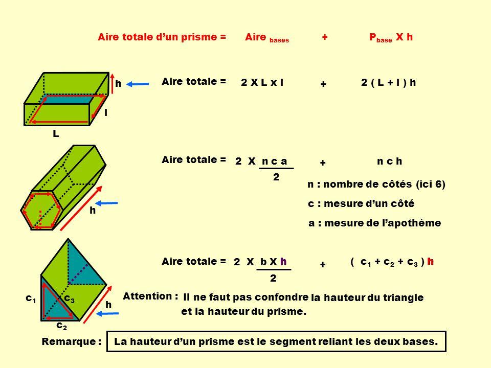 2 2 X b X h Aire totale dun prisme = Aire bases + P base X h Aire totale = 2 X n c a 2 n : nombre de côtés Aire totale = (ici 6) a : mesure de lapothème c : mesure dun côté 2 X L x l2 ( L + l ) h + n c h + ( c 1 + c 2 + c 3 ) h + c3c3 c2c2 c1c1 Attention : Il ne faut pas confondre la hauteur du triangle et la hauteur du prisme.