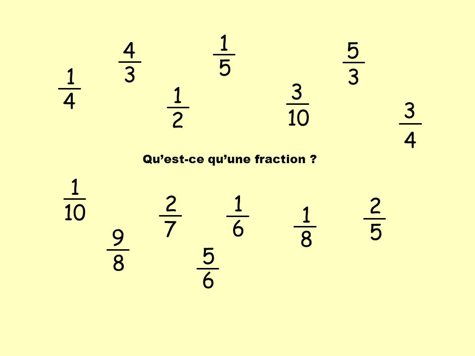 Quest-ce quune fraction ? 1 10 4 3 1 2 1 4 2 7 1 8 1 5 5 3 2 5 9 8 5 6 3 4 1 6 3