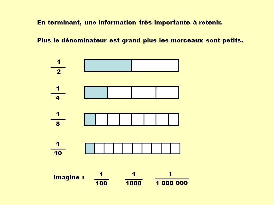 En terminant, une information très importante à retenir. 1 2 1 4 1 8 1 10 Imagine : 1 1000 1 100 Plus le dénominateur est grand plus les morceaux sont