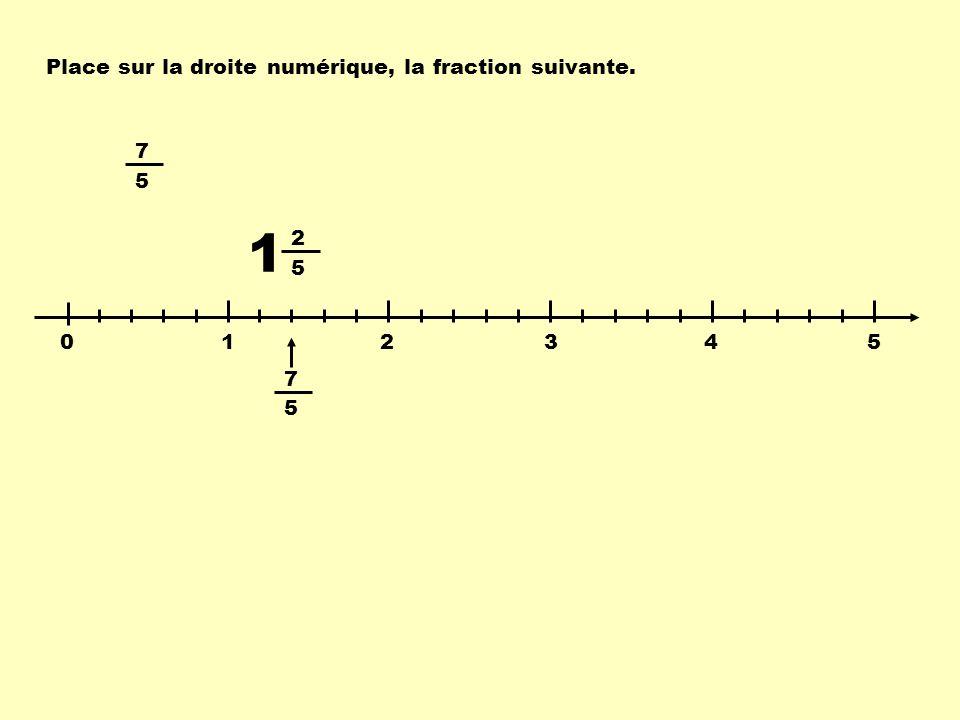 012345 Place sur la droite numérique, la fraction suivante. 7 5 7 5 2 5 1