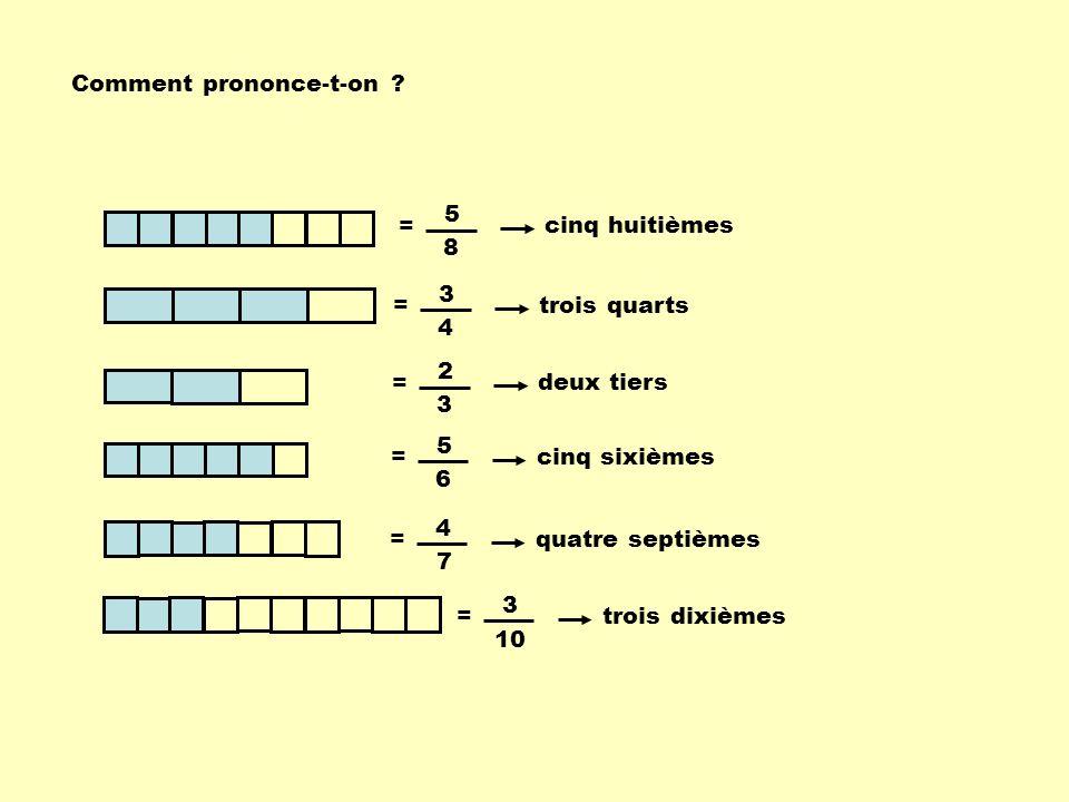 Comment prononce-t-on ? 5 8 = cinq huitièmes 3 4 = trois quarts 2 3 = deux tiers 5 6 = cinq sixièmes 4 7 = quatre septièmes 3 10 = trois dixièmes