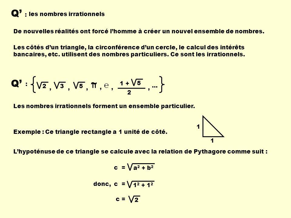 Q : les nombres irrationnels De nouvelles réalités ont forcé lhomme à créer un nouvel ensemble de nombres. Q : 235 ~ 1 + 5 2,,,,, …, Exemple : Ce tria