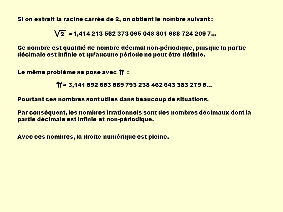 Si on extrait la racine carrée de 2, on obtient le nombre suivant : 2 1,414 213 562 373 095 048 801 688 724 209 7… Ce nombre est qualifié de nombre dé
