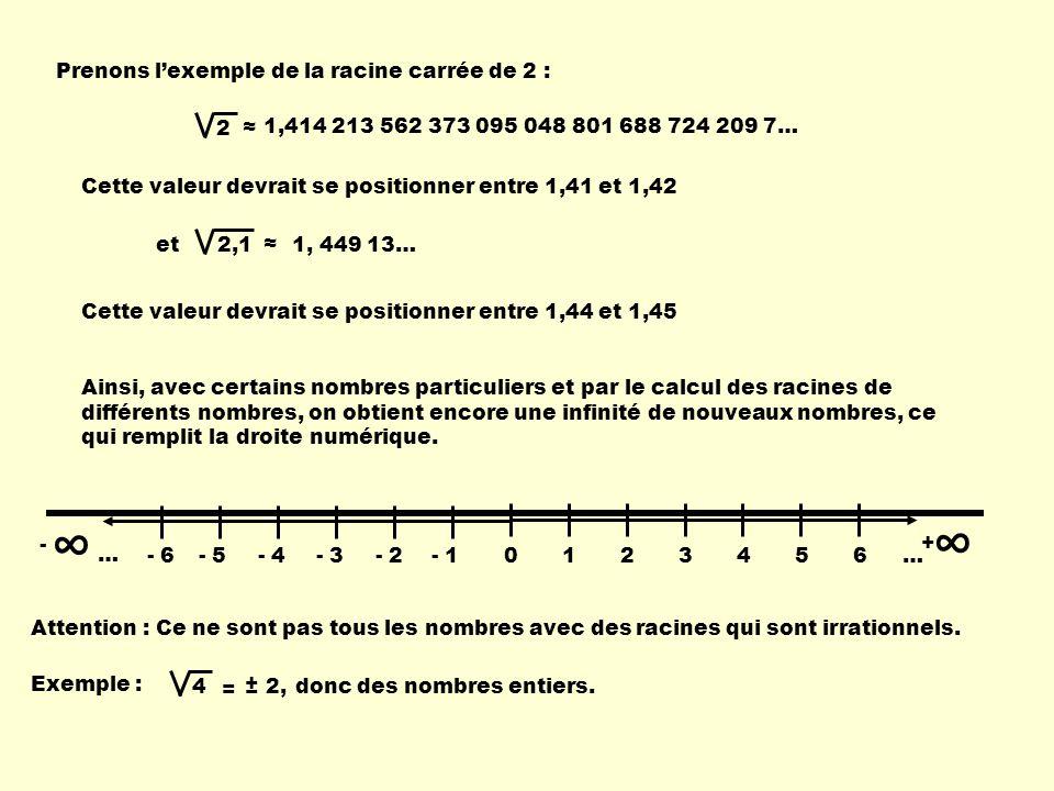 Prenons lexemple de la racine carrée de 2 : Cette valeur devrait se positionner entre 1,41 et 1,42 2 1,414 213 562 373 095 048 801 688 724 209 7… 2,1