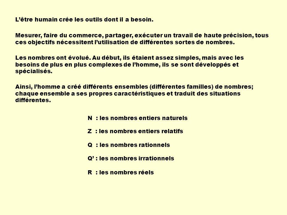 Particularités On peut voir les symboles suivants * + et - avec les ensembles N, Z, Q, Q et R.