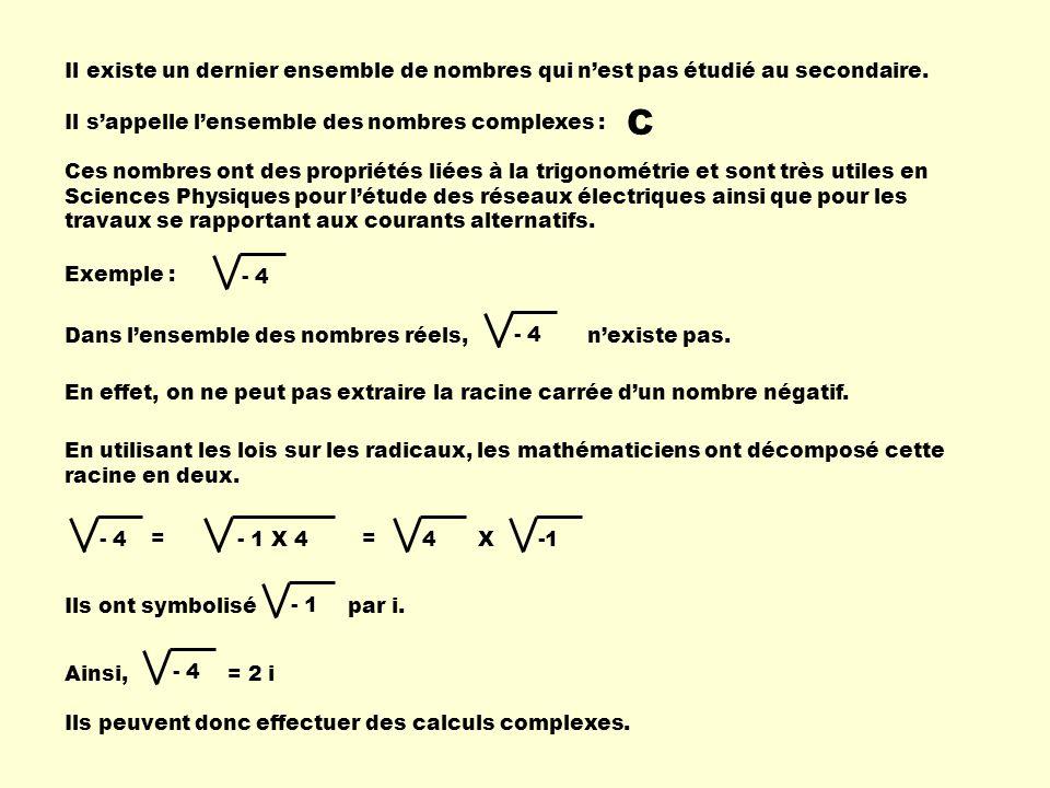 Il existe un dernier ensemble de nombres qui nest pas étudié au secondaire. Il sappelle lensemble des nombres complexes : C Ces nombres ont des propri