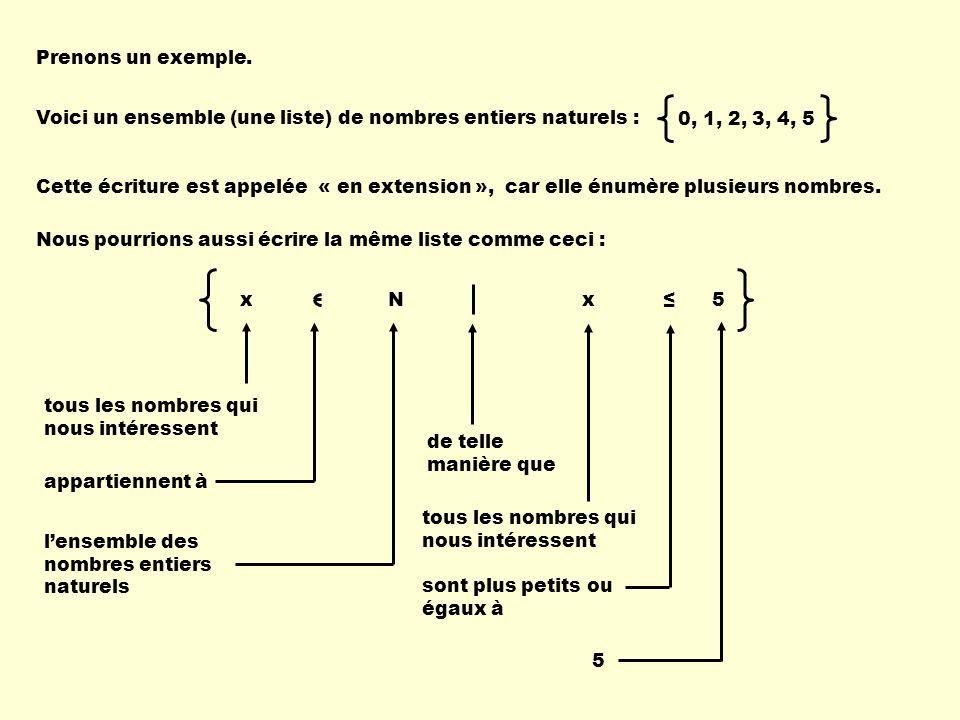 Prenons un exemple. Voici un ensemble (une liste) de nombres entiers naturels : 0, 1, 2, 3, 4, 5 Cette écriture est appelée « en extension », car elle