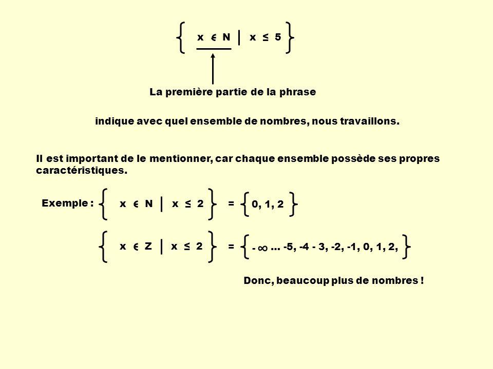 x N x 5 La première partie de la phrase indique avec quel ensemble de nombres, nous travaillons. Il est important de le mentionner, car chaque ensembl