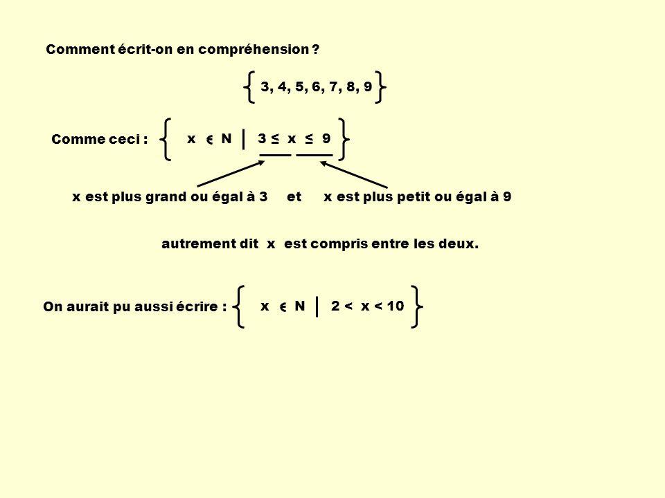 Comment écrit-on en compréhension ? 3, 4, 5, 6, 7, 8, 9 x N 3 x 9 Comme ceci : et x est plus grand ou égal à 3x est plus petit ou égal à 9 autrement d