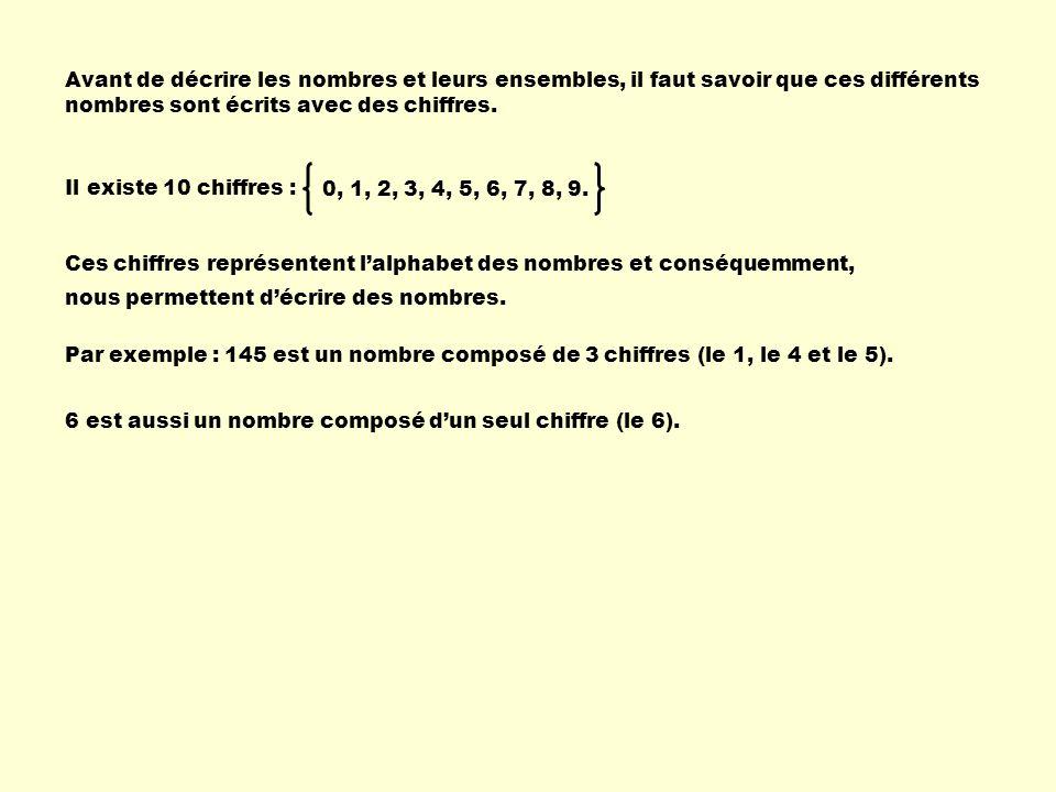 Avant de décrire les nombres et leurs ensembles, il faut savoir que ces différents nombres sont écrits avec des chiffres. Il existe 10 chiffres : 0, 1