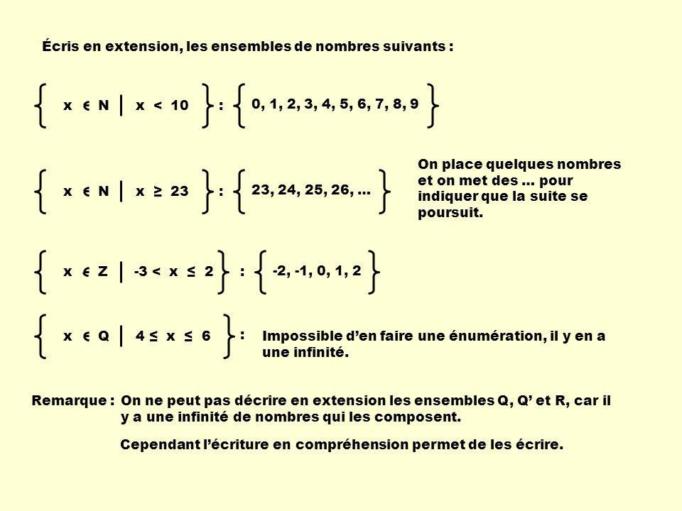 Écris en extension, les ensembles de nombres suivants : x N x < 10 : 0, 1, 2, 3, 4, 5, 6, 7, 8, 9 x N x 23 : 23, 24, 25, 26, … On place quelques nombr