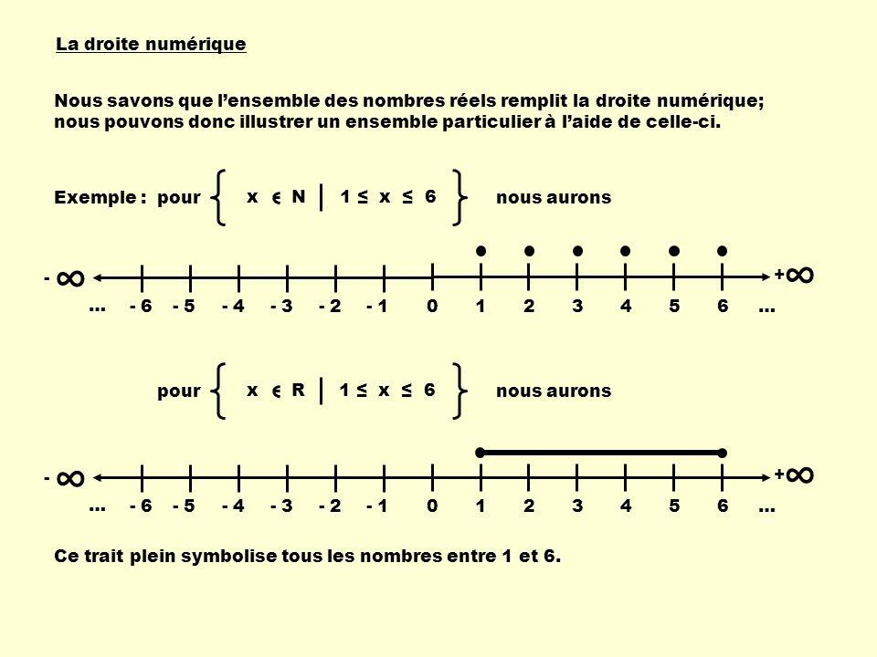 La droite numérique Nous savons que lensemble des nombres réels remplit la droite numérique; nous pouvons donc illustrer un ensemble particulier à lai