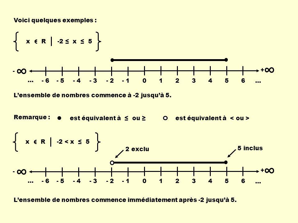 - 0123456 … + - 6- 5- 4- 3- 2- 1 … x R -2 x 5 Voici quelques exemples : Remarque : est équivalent à ou est équivalent à - 0123456 … + - 6- 5- 4- 3- 2-