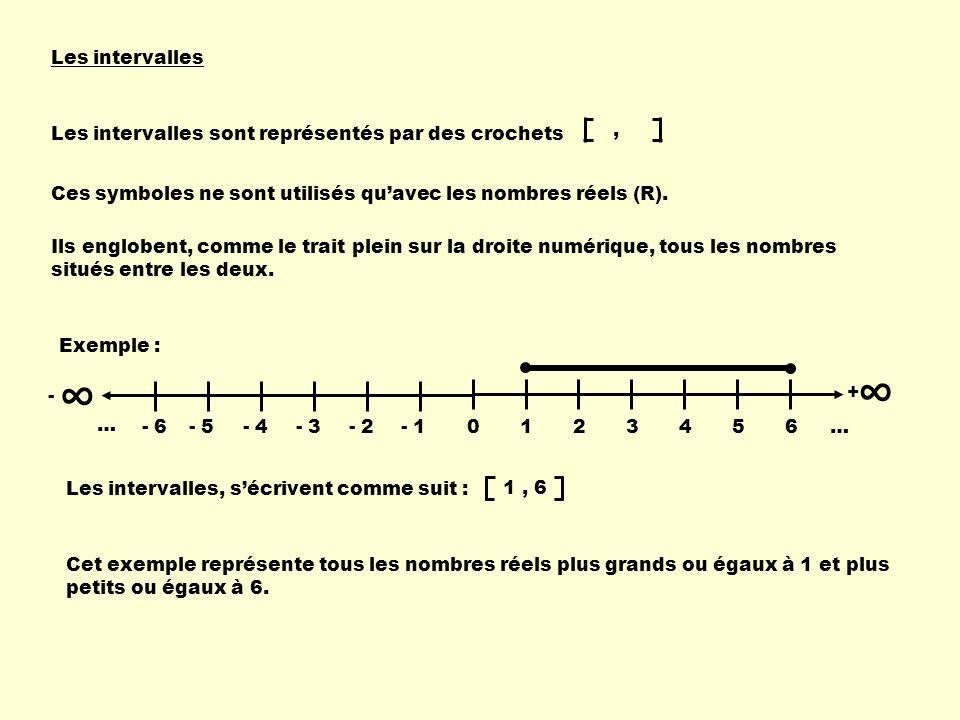 Les intervalles Les intervalles sont représentés par des crochets, Ces symboles ne sont utilisés quavec les nombres réels (R). Ils englobent, comme le