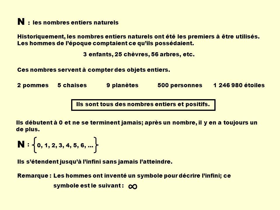 N : Ces nombres servent à compter des objets entiers. 2 pommes5 chaises500 personnes1 246 980 étoiles9 planètes Ils débutent à 0 et ne se terminent ja