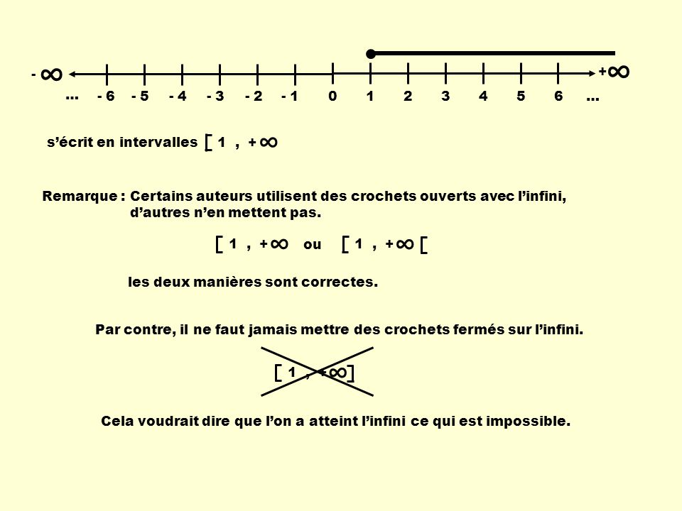 - 0123456 … + - 6- 5- 4- 3- 2- 1 … sécrit en intervalles 1, + Remarque :Certains auteurs utilisent des crochets ouverts avec linfini, dautres nen mett