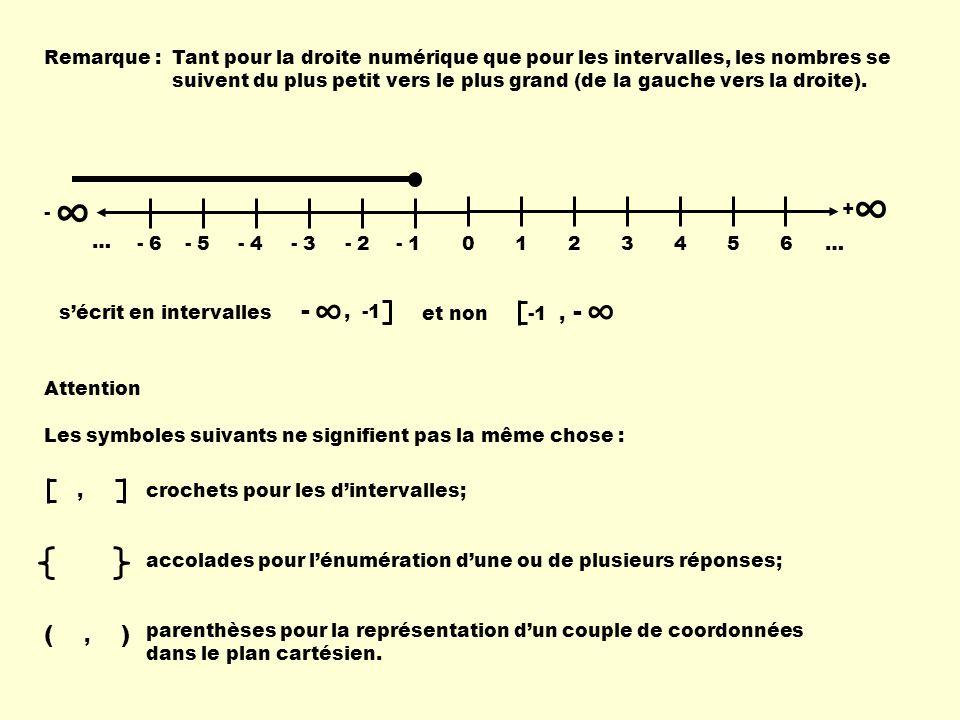 Remarque :Tant pour la droite numérique que pour les intervalles, les nombres se suivent du plus petit vers le plus grand (de la gauche vers la droite