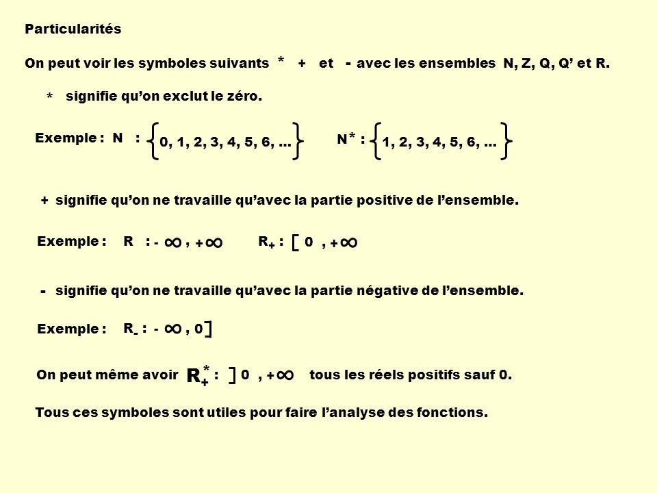 Particularités On peut voir les symboles suivants * + et - avec les ensembles N, Z, Q, Q et R. * signifie quon exclut le zéro. Exemple : 0, 1, 2, 3, 4