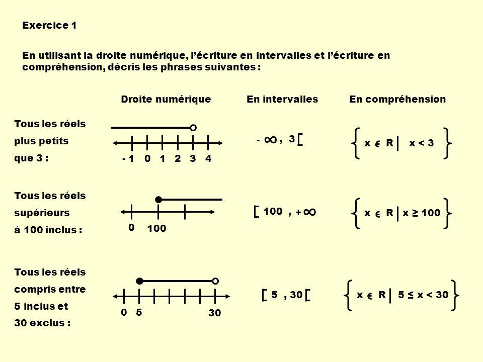 Exercice 1 En utilisant la droite numérique, lécriture en intervalles et lécriture en compréhension, décris les phrases suivantes : Tous les réels plu