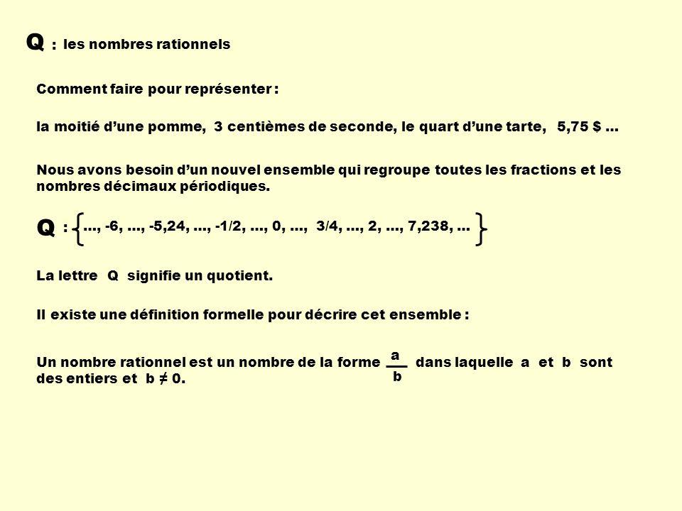Q : les nombres rationnels Comment faire pour représenter : la moitié dune pomme,3 centièmes de seconde,le quart dune tarte,5,75 $ … Nous avons besoin