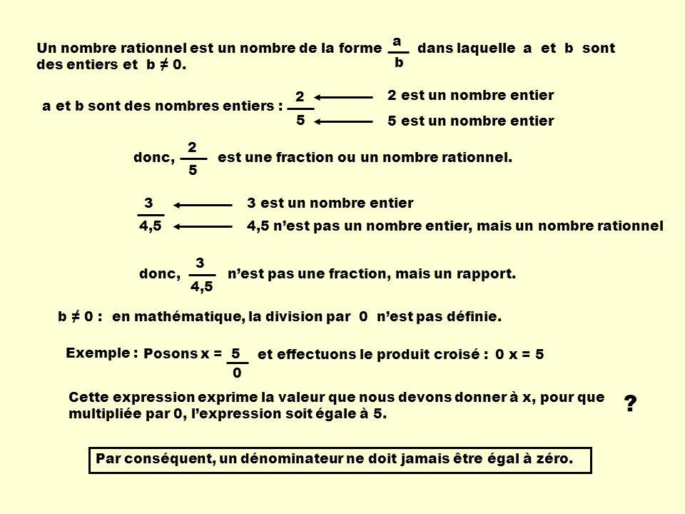 a b a et b sont des nombres entiers : 2 5 2 est un nombre entier 5 est un nombre entier donc, est une fraction ou un nombre rationnel. 2 5 3 4,5 3 est