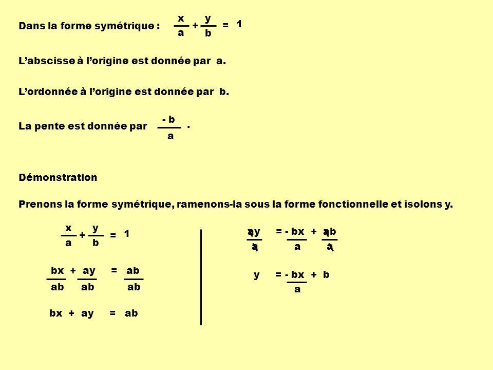 Dans la forme symétrique : x + y a b = 1 Lordonnée à lorigine est donnée par b.