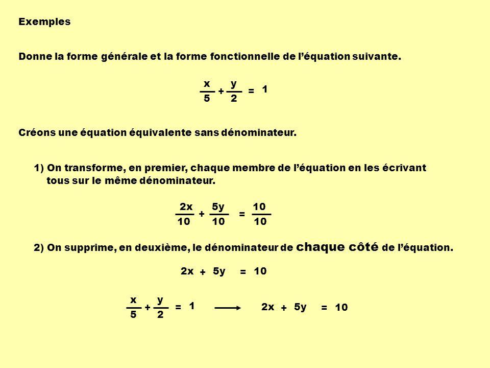 Exemples x + y 5 2 = 1 Donne la forme générale et la forme fonctionnelle de léquation suivante.