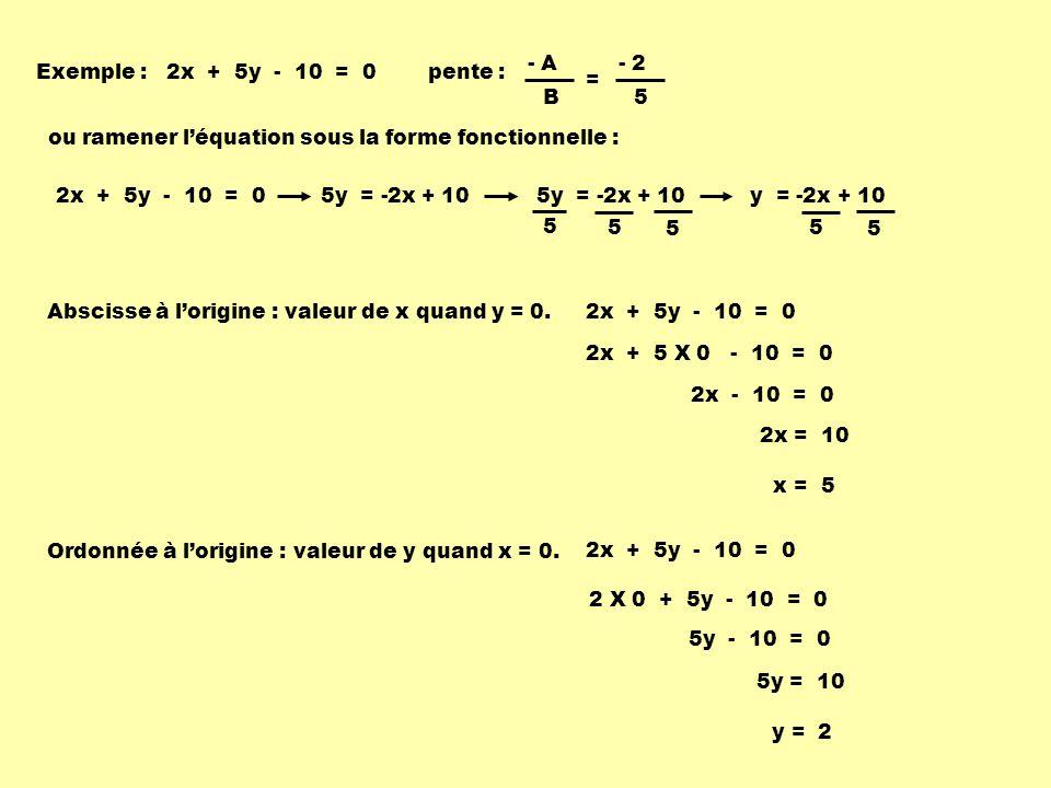 Exemple :2x + 5y - 10 = 0 Abscisse à lorigine : valeur de x quand y = 0.