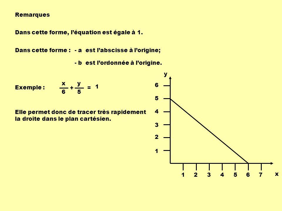 Remarques Dans cette forme, léquation est égale à 1.